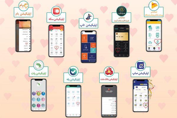 حمایت و توانمندی ایتام و محرومین از طریق اپلیکیشن های همیاری